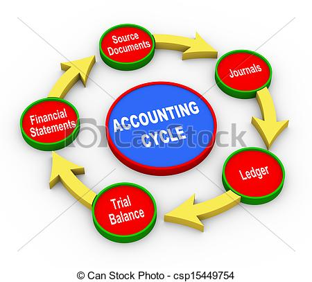 accounting clipart clipart panda free clipart images accounting clip art free accounting clip art free images