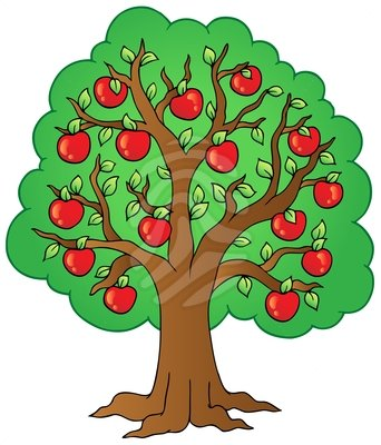 apple tree branch clipart clipart panda free clipart images rh clipartpanda com clipart apple tree clip art apple tree images