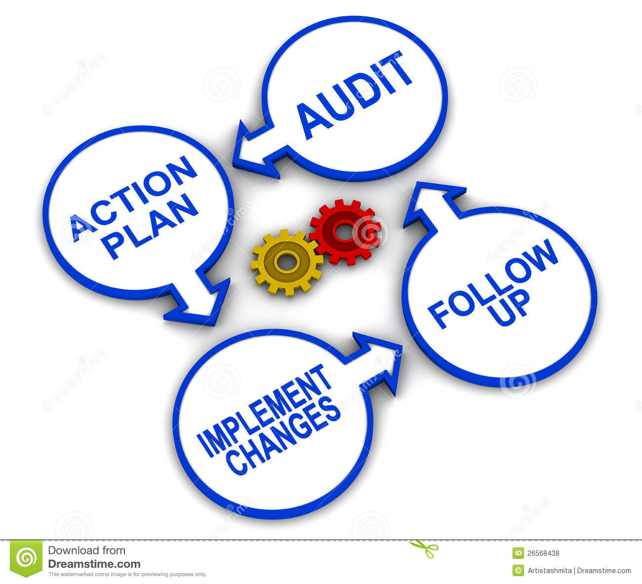 the audit 2015-03-30 provide for an annual audit of the cooperative's accounting records they are: 1 to prevent deliberate misstatement offact misstatement of fact may occur for many reasons, such as to hide poor deci-sions or to cover fraud.