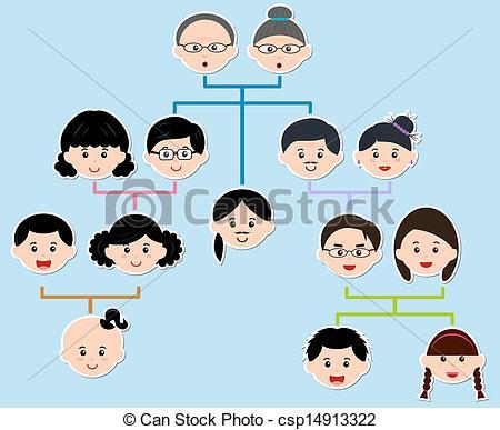 Aunt Clip Art |... Family Tree Pictures Clip Art