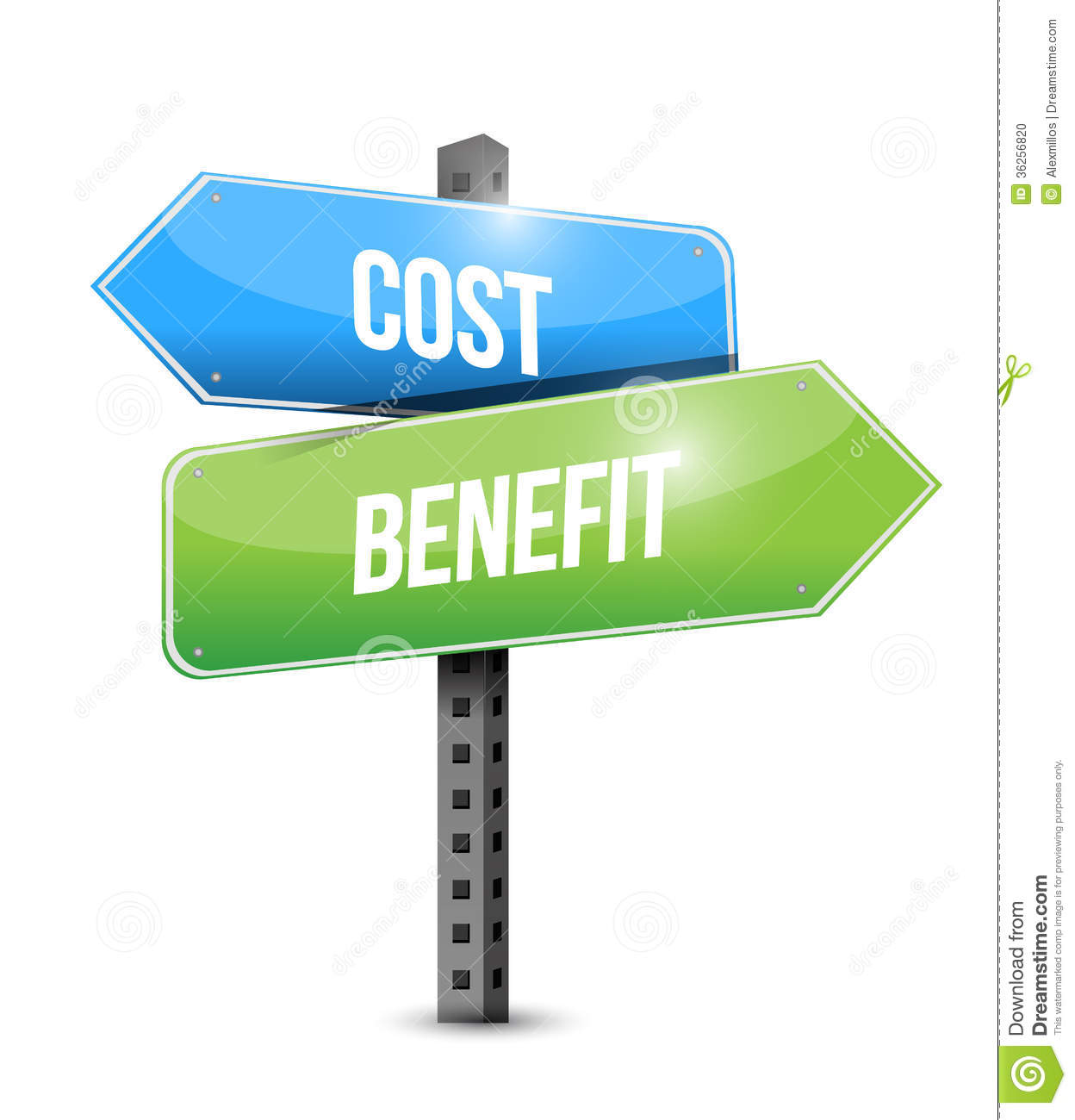 benefits and cost The costs of quality must be weighed against the benefits of providing a quality solution whereas many of the costs of quality show up in the project, many of the benefits of quality show up over the entire life cycle of the solution.