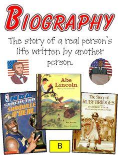 Biography Clip Art Clipart Panda Free Images