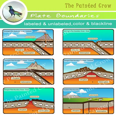 1 Transform Plate Boundary Clipart Panda Free Clipart Images