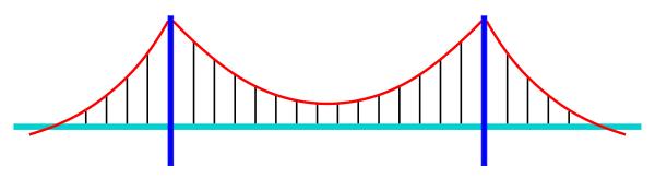 Bridge Clip Art Free