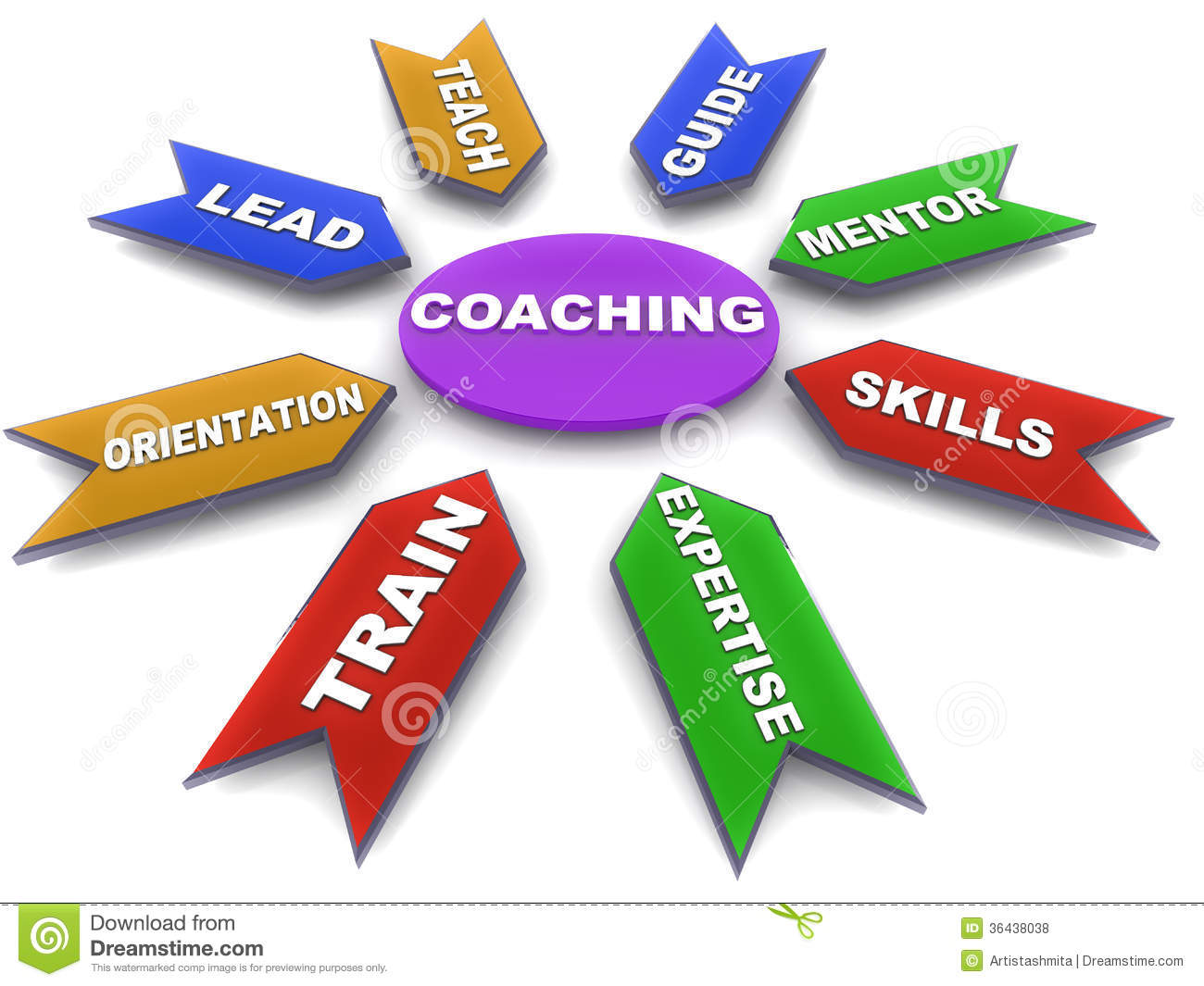 coaching and mentoring teachers This article begins with the importance of mentoring and how mentoring can reform education i understand that mentoring is an important factor because it allows us.