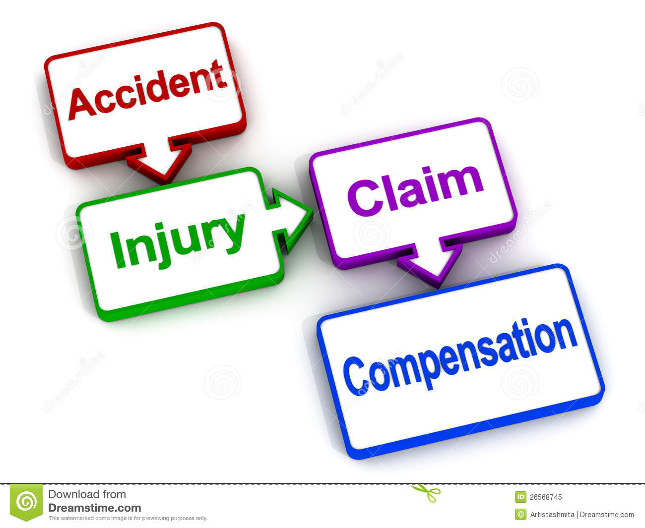 Accident injury policy
