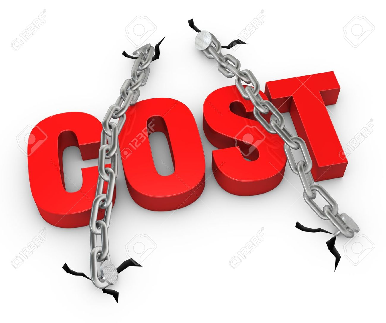how to find fixed cost