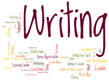images of creative writing