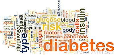 Diabetes Clip Art Pictures | Clipart Panda - Free Clipart Images