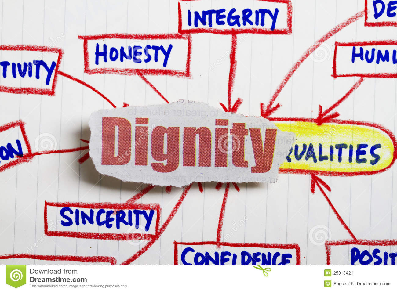 dignity Dignity is what people keep when they preserve their self-respect one with dignity demands respect and acts formally acting with dignity can also mean navigating through a situation with eloquence and not losing one's cool one can lose their dignity temporarily but later gain it back.