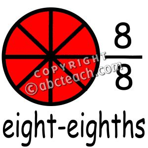 Clip Art: Labeled Fractions:   Clipart Panda - Free ...