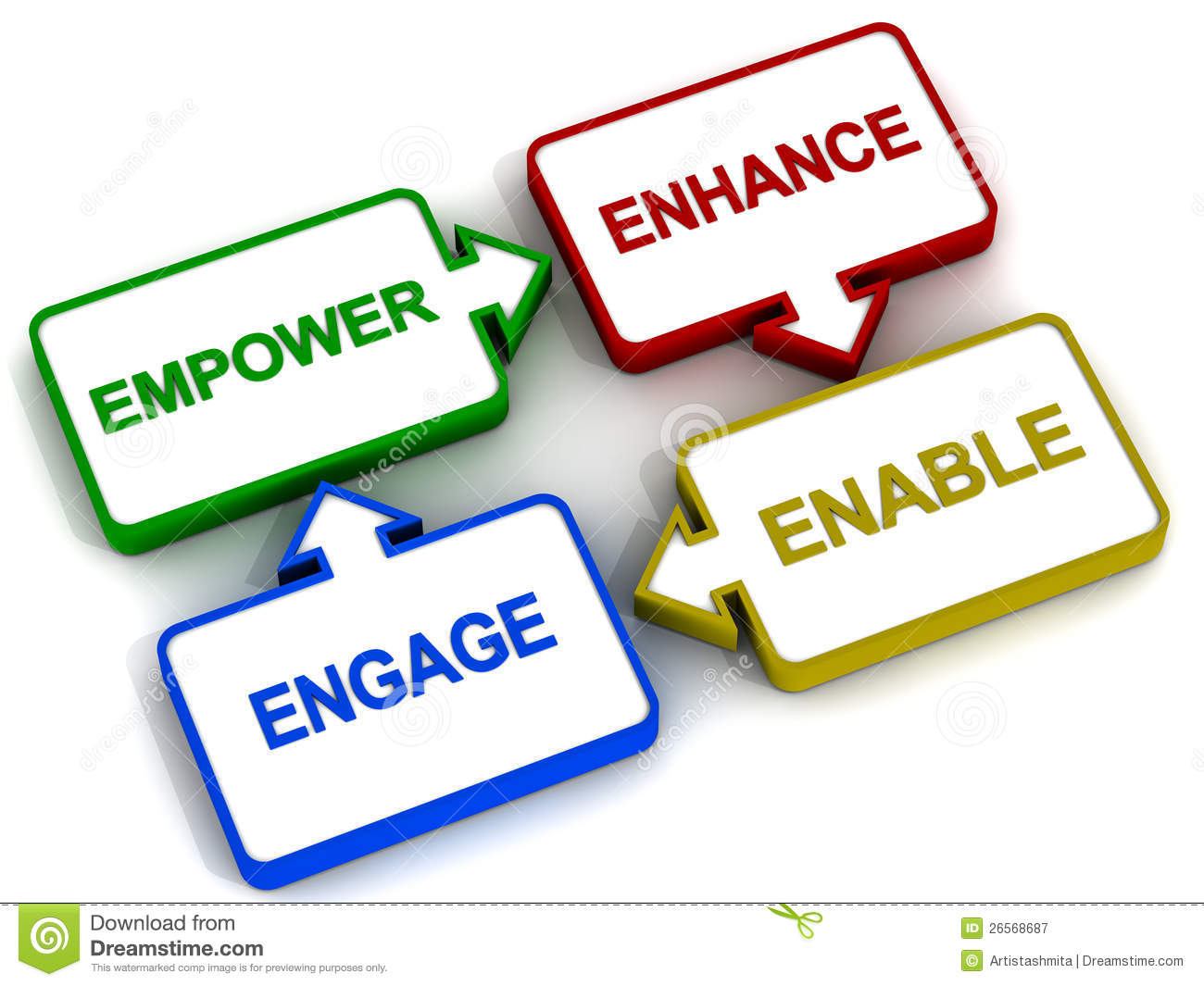 role of training and development in employee empowerment View resources to build your knowledge & expertise on employee empowerment and  employee empowerment requires: training in the skills  a support role at.