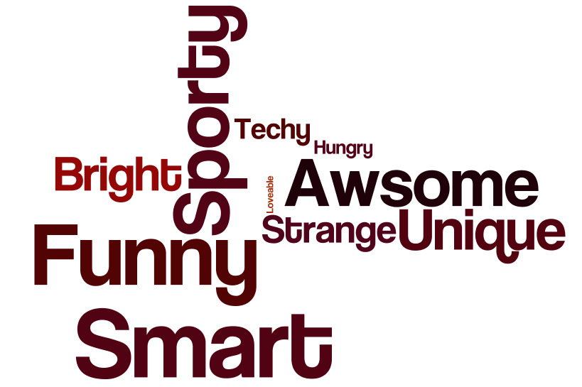 english%20language%20arts%20wordle