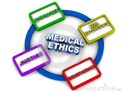 medical billing and coding code of ethics The ada principles of ethics and code of conduct the dental profession holds  a special position of trust within society as a consequence, society affords the.