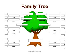 simple family tree chart using clipart panda free clipart images