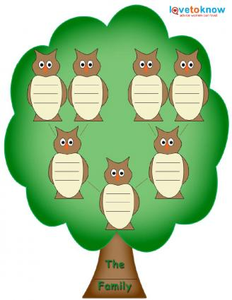 Family Tree Template For Kids Clipart Panda Free Clipart Images