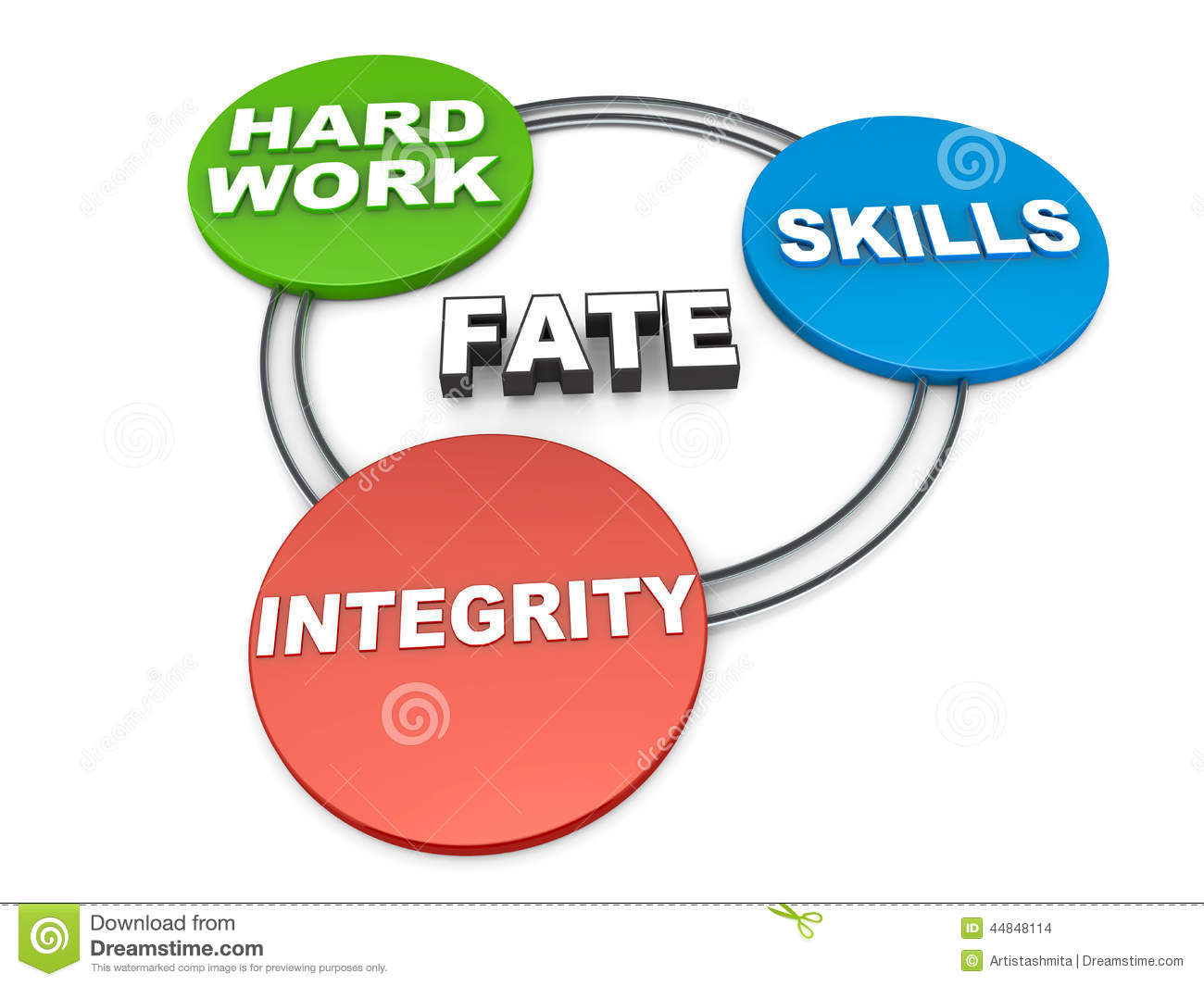 personal responsibility and integrity management essay Free essay on the value of integrity available totally free at echeatcom, the largest free essay community.