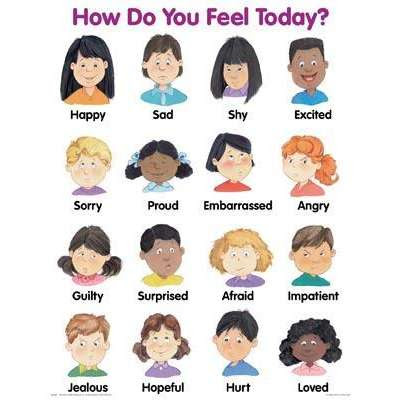 Image result for kids and feelings clip art