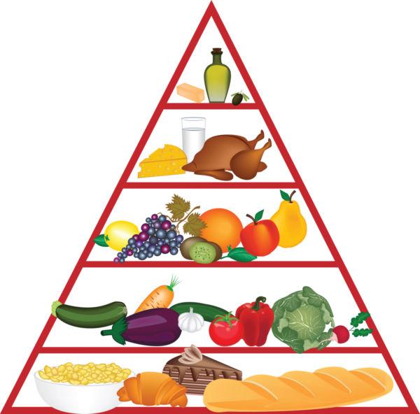 food pyramid clip art clipart panda free clipart images Food Clip Art healthy food pyramid clipart
