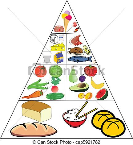 food pyramid clip art clipart panda free clipart images rh clipartpanda com food pyramid clipart black and white food pyramid clipart