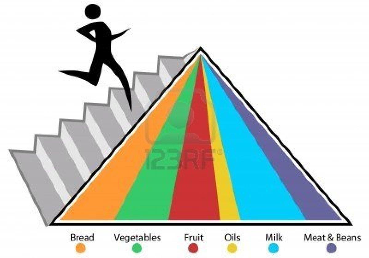 food pyramid clip art 23475 clipart panda free clipart images rh clipartpanda com pyramid clipart images pyramid clipart png
