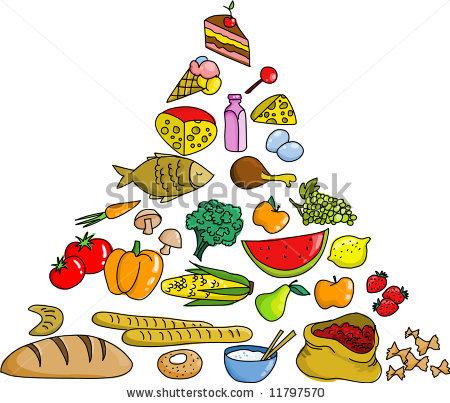 Food Pyramid Clip Art   Clipart Panda - Free Clipart Images