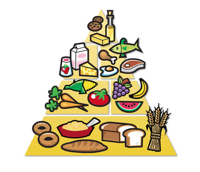 Food Pyramid Clipart | Clipart Panda - Free Clipart Images