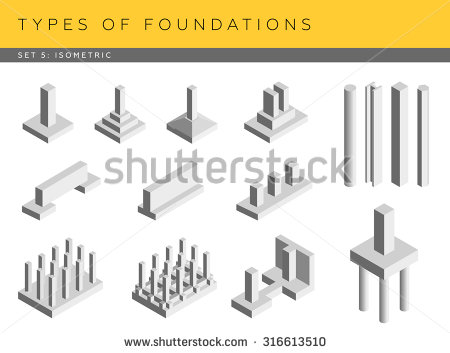 Types of foundations clipart panda free clipart images for Different foundation types
