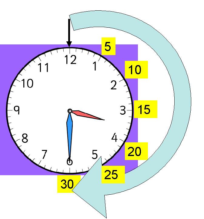 half hour clip art clipart panda free clipart images rh clipartpanda com Clock Half Hour Timer Clip Art