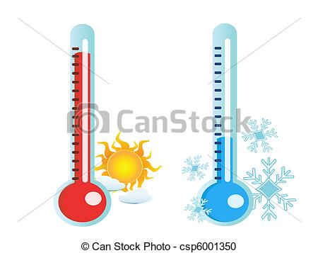 hot%20and%20cold%20thermometer%20clip%20art