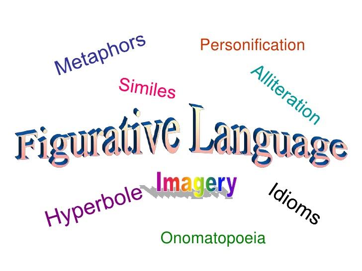 languages clip art