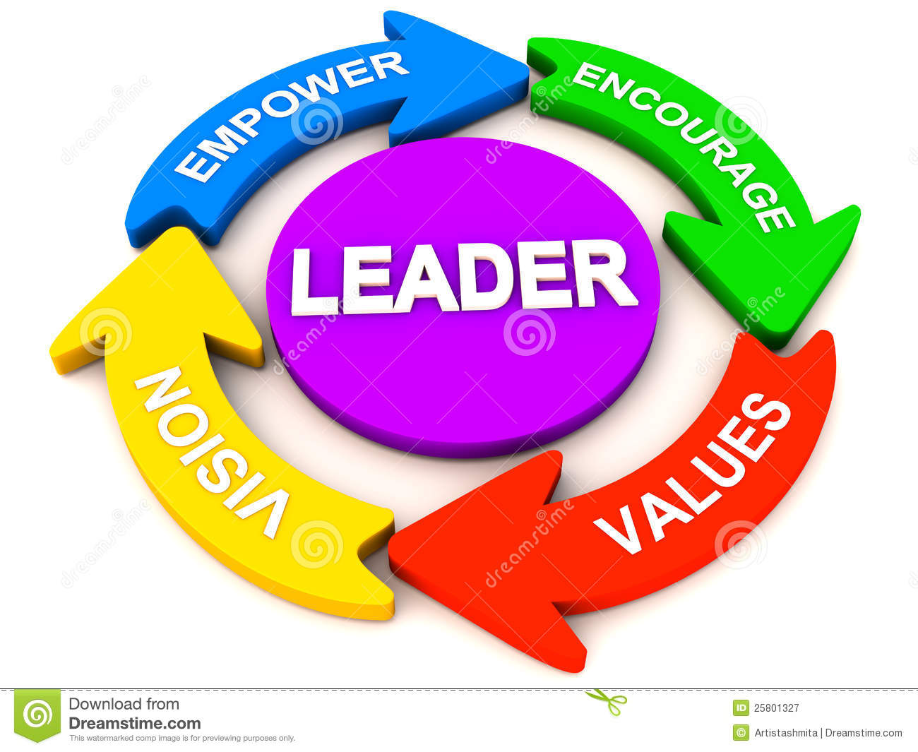 leadership clipart clipart panda free clipart images free clipart leadership and management Journey into Leadership Clip Art