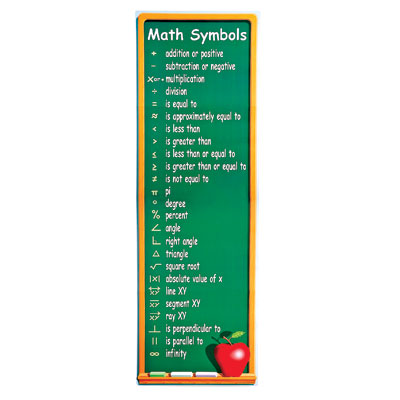 Math Symbols Meanings Kordurorddiner