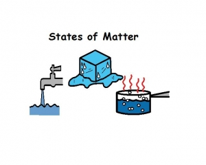 states of matter clipart clipart panda free clipart images rh clipartpanda com black and white clipart states of matter States of Matter Gas