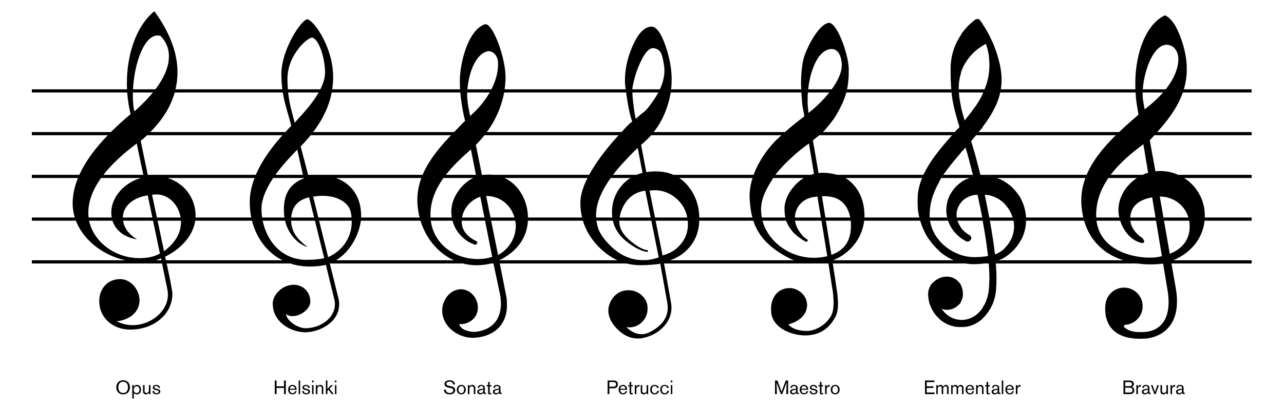 Musical notes symbols and names clipart panda free clipart images musical20notes20symbols20and20names biocorpaavc Image collections