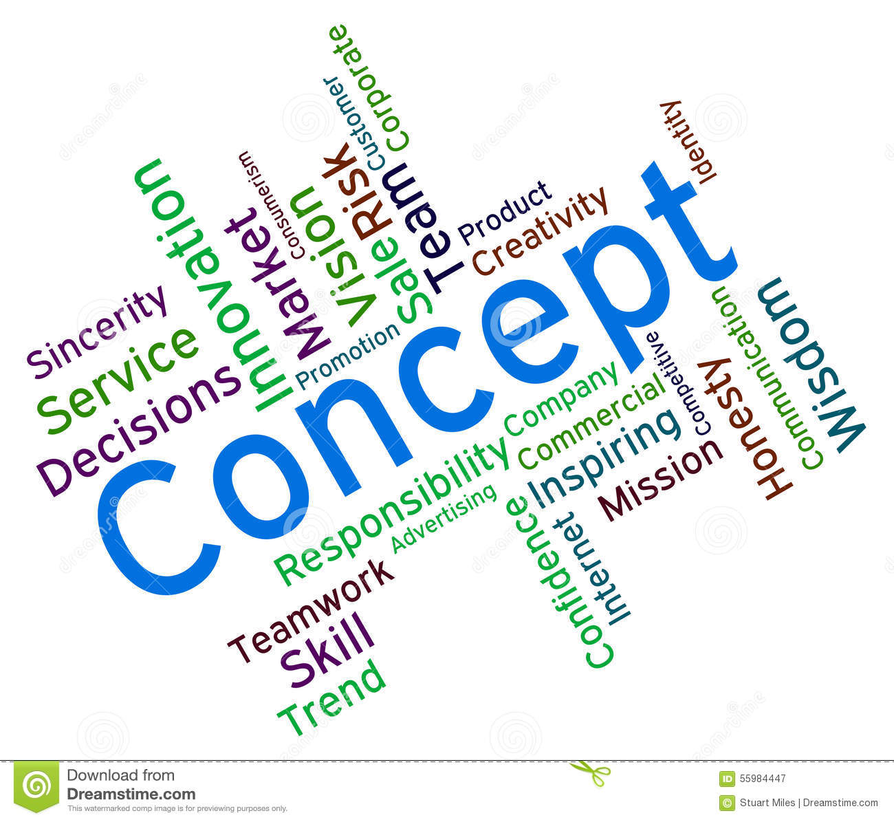 concept words The frayer model is an adaptation of the concept map the framework of the  frayer model includes, concept word, definition, characteristics, examples, and  non.