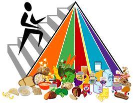 food pyramid clip art clipart panda free clipart images rh clipartpanda com