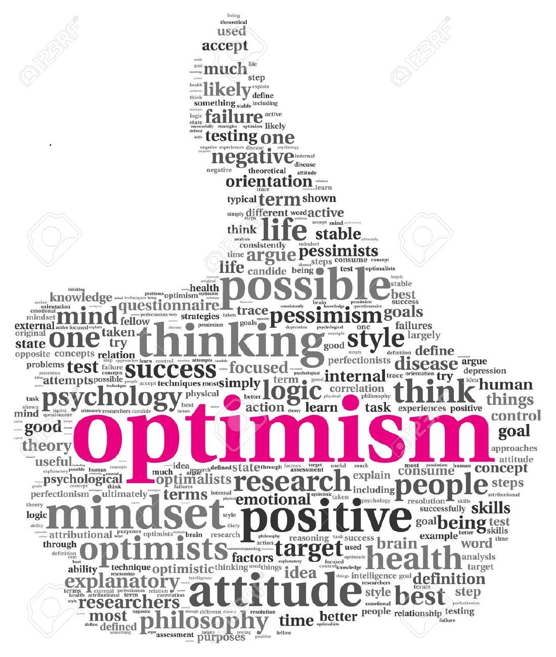 Google Finance Stock Quotes: The Word Optimistic Clip Art