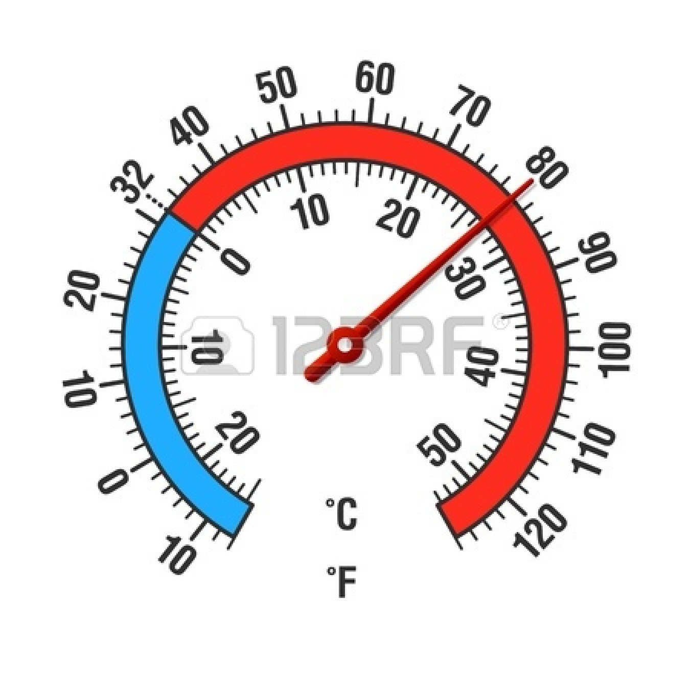 Outside Thermometer Clip Art