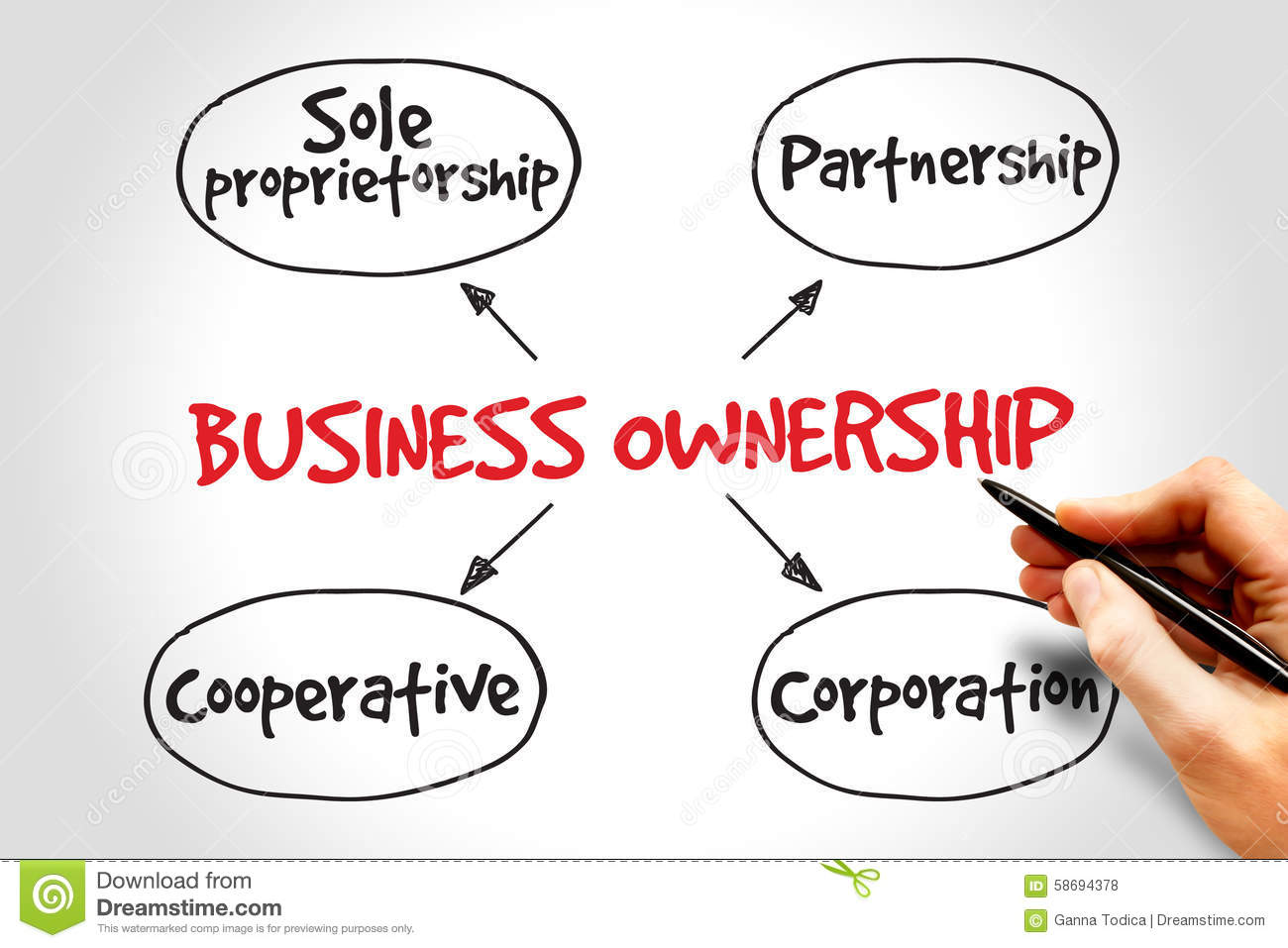 Ownership Clip Art | Clipart Panda - Free Clipart Images