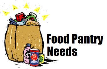 Food Pantry Categories