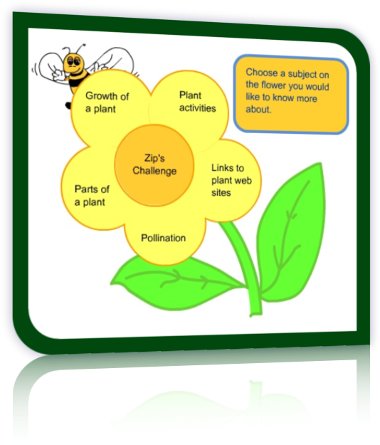 Parts Of A Plant For Kids : Clipart Panda - Free Clipart ...