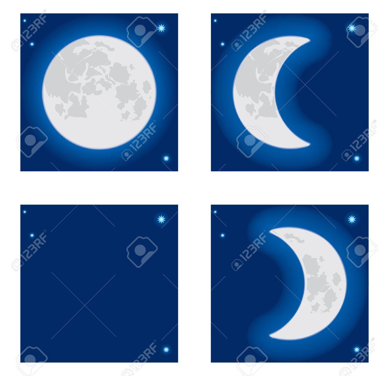 Similiar Moon Phases Terminology Keywords