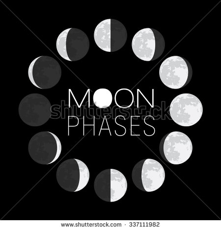 Background 56  Lunar Phases  NAAP