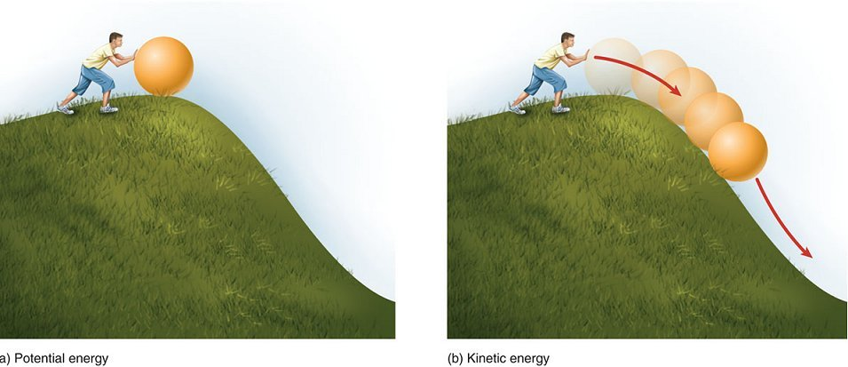 Potential Clip Art | Clipart Panda - Free Clipart Images