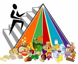 food pyramid clipart food pyramid clipart black and white food pyramid clipart