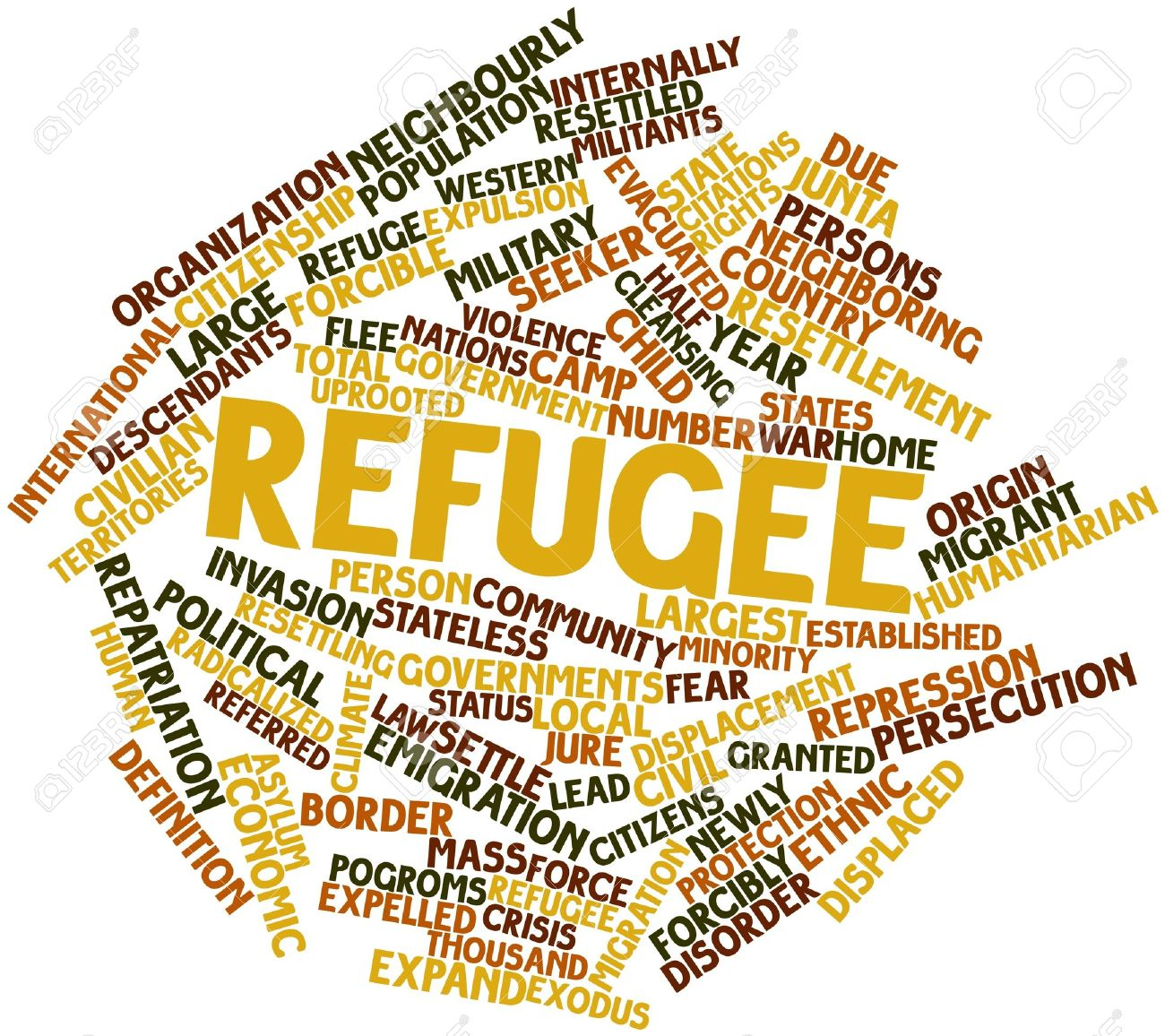 refugee: Abstract word cloud