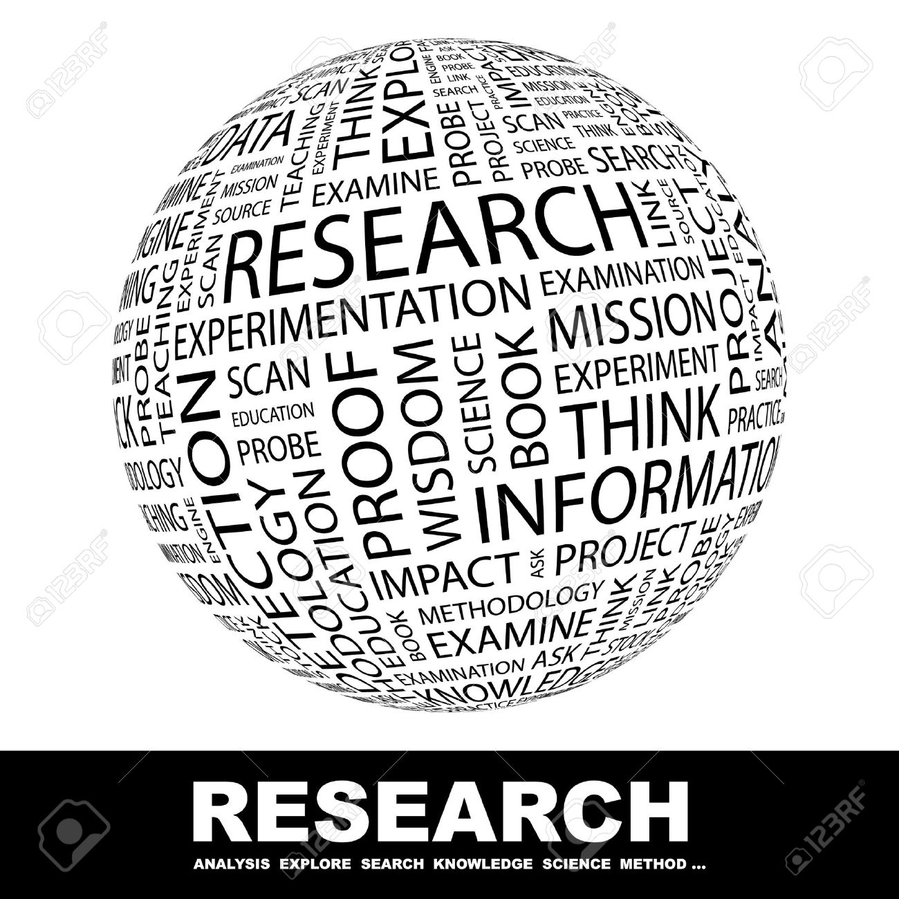 ebook History of Research on
