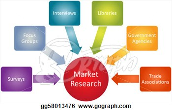 Research Clip Art Free   Clipart Panda - Free Clipart Images