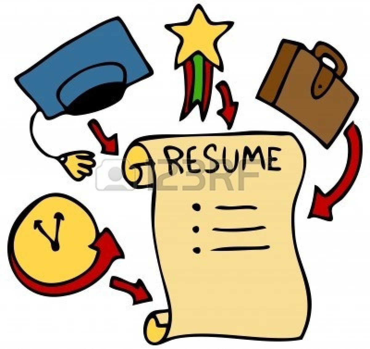 resume 20clipart